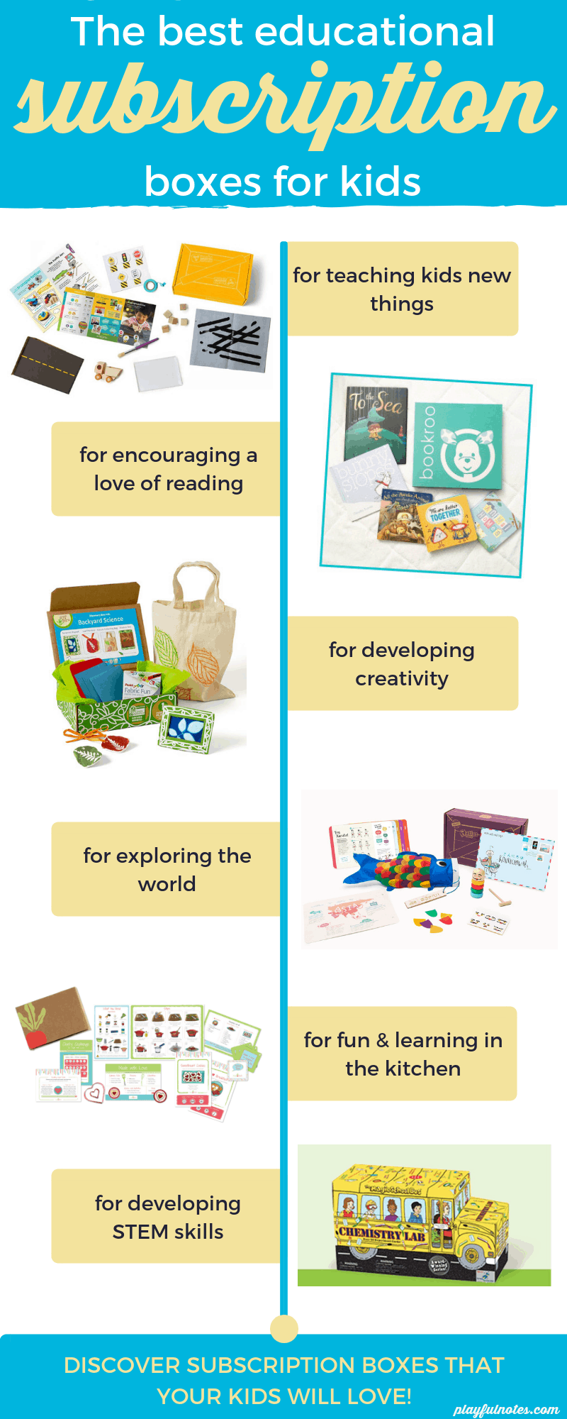 Discover 7 of the best subscription boxes for kids! Your children will love these activities and they will learn new things every single month! --- Monthly subscription boxes for kids | Subscription box ideas for children | Children activities #ChildrenActivities #SubscriptionBoxesForKids